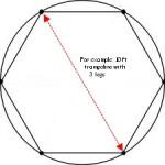 Circle/hexagon